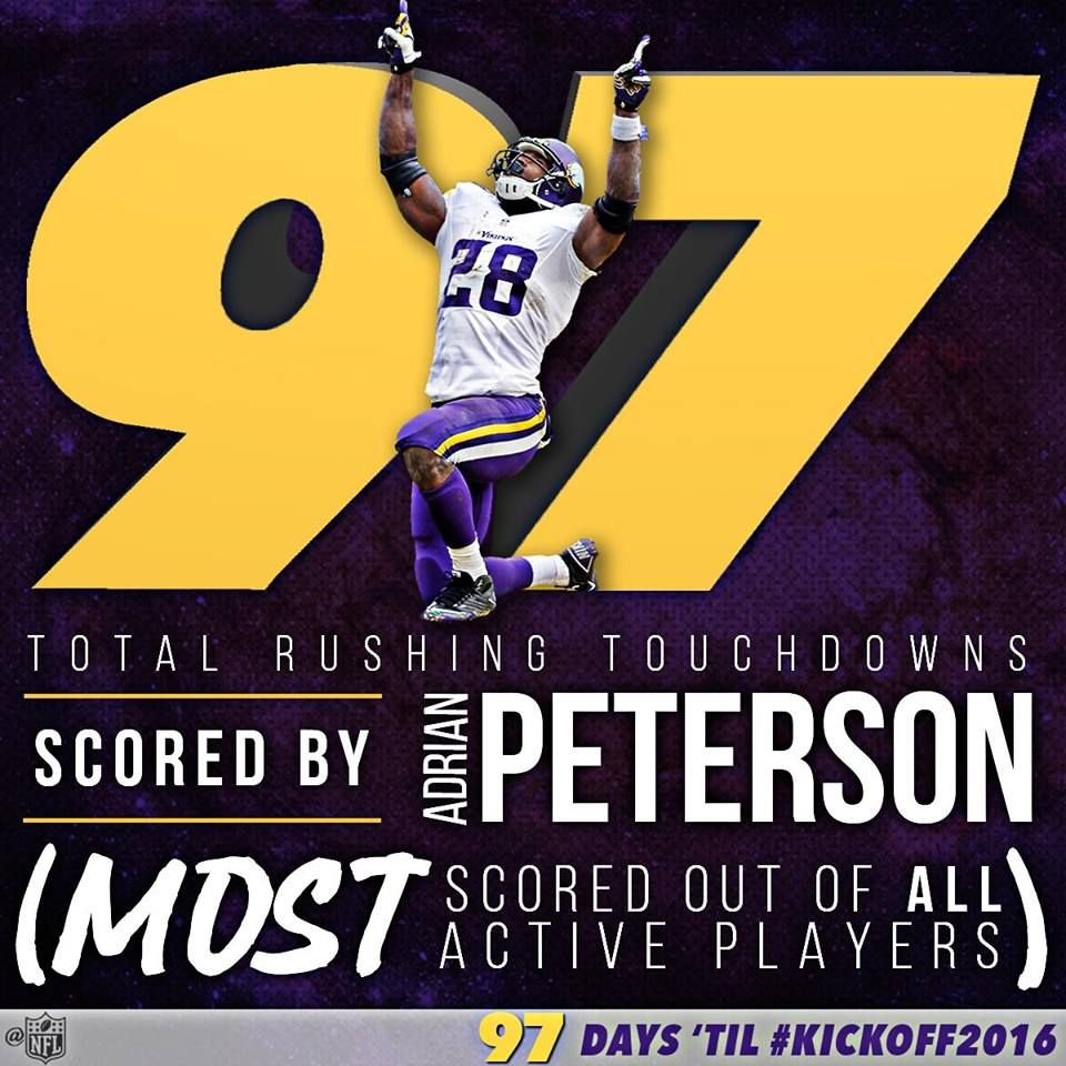 NFL Minnesota Vikings 28 Adrian Peterson (With images