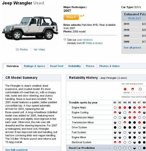 Great Jeep Wrangler Consumer Reports