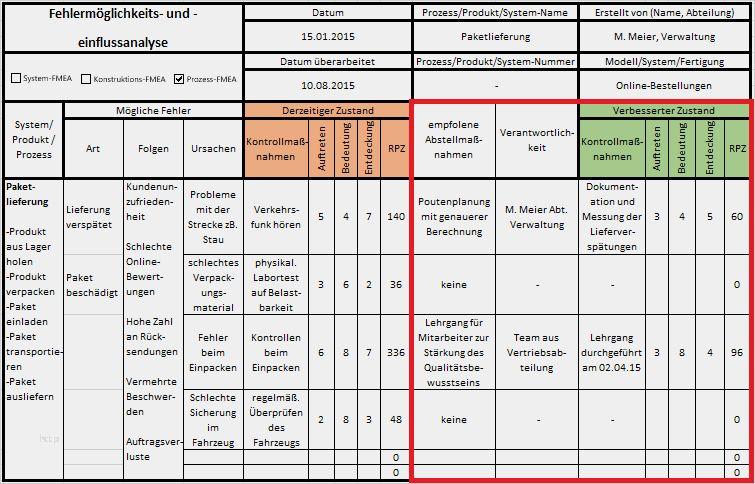 Vorlagen Projektmanagement Freeware 0