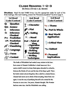 Close Reading: A Review Activity