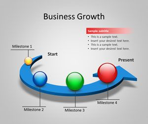 Free Business Circular Growth Powerpoint Template Is A D Business