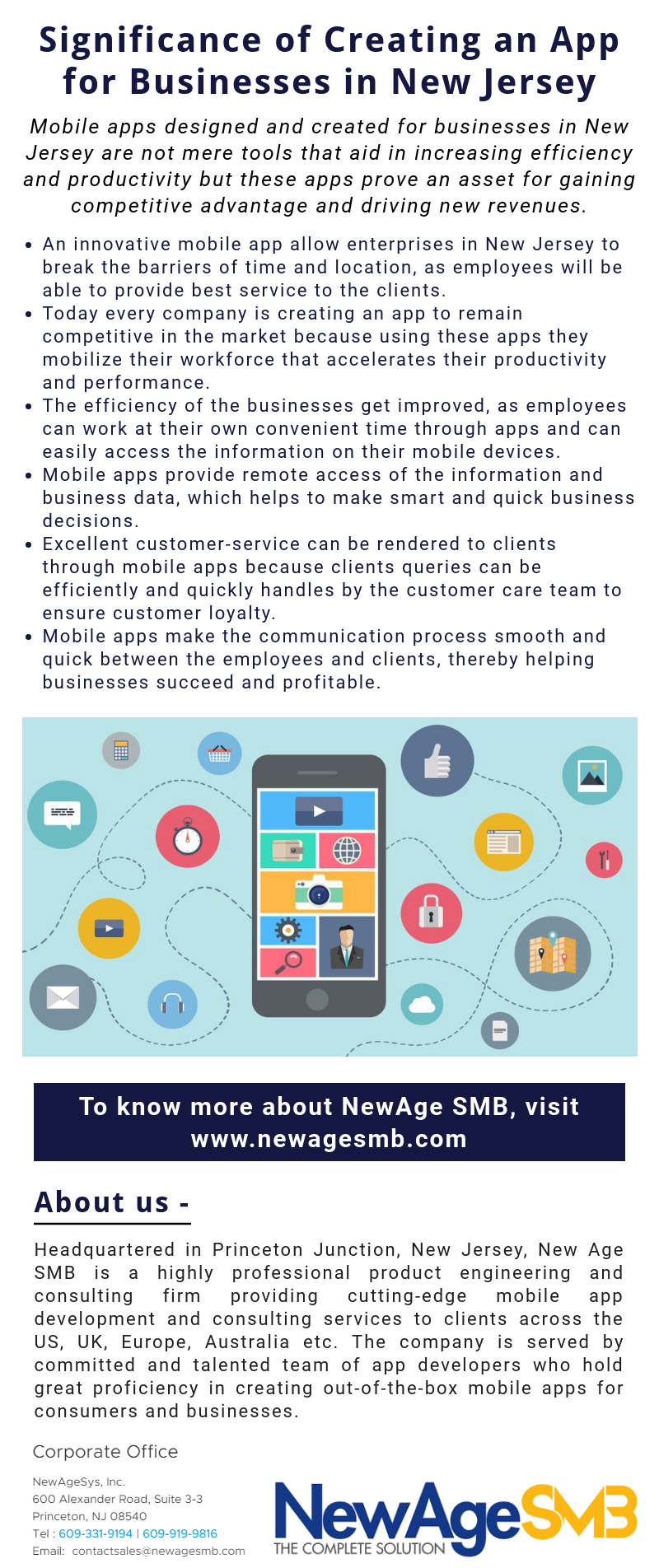 Significance Of Creating An App For Businesses In New Jersey Headquartered In Princeton Junct App Development App Development Companies Mobile App Development
