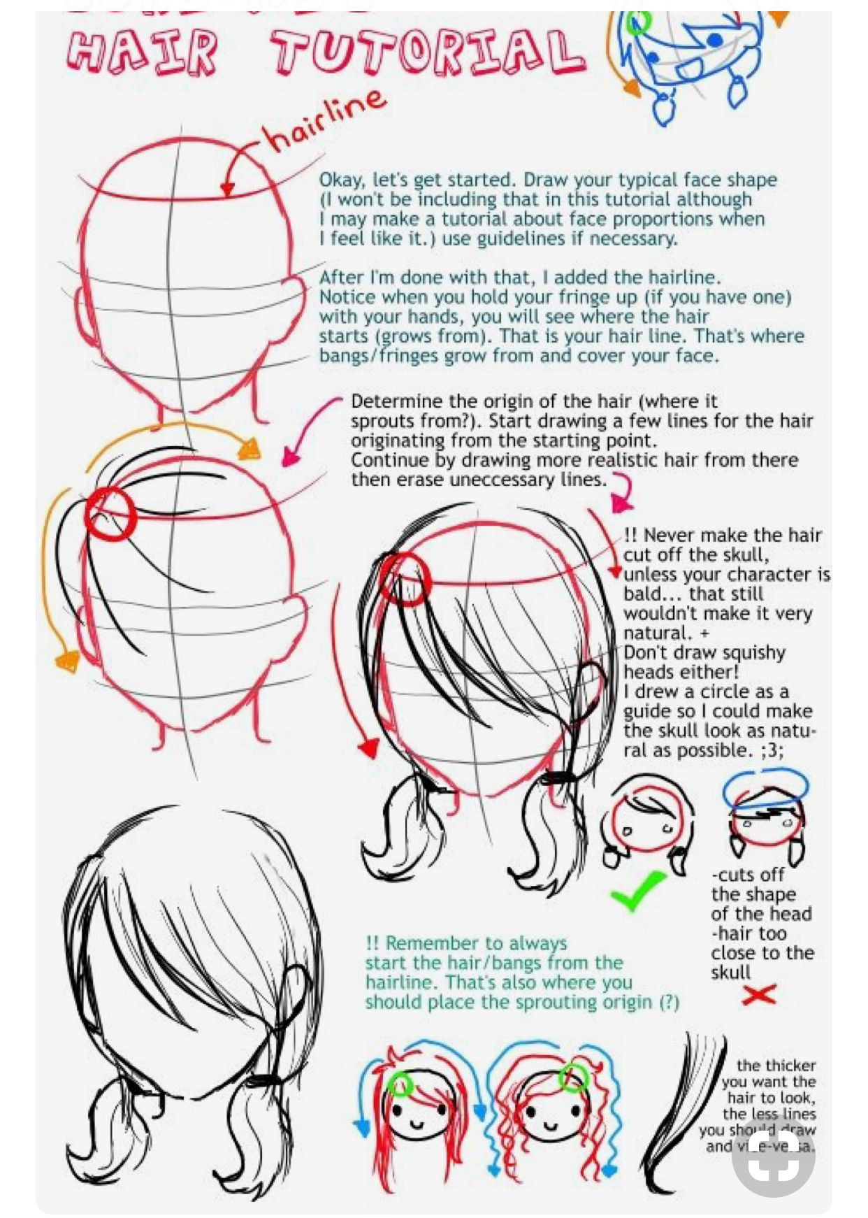 pin by camila zarate on aprender a dibujar pinterest drawings
