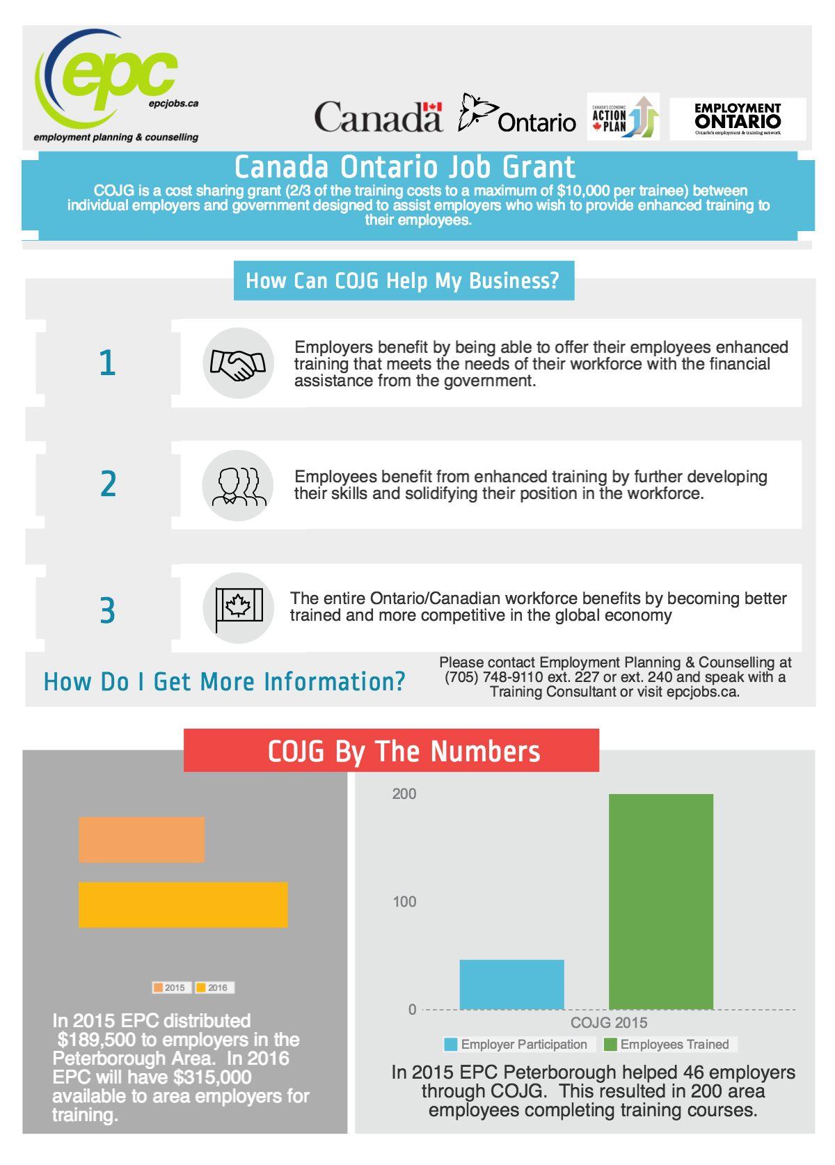 COJG Information Sheet Ontario canada