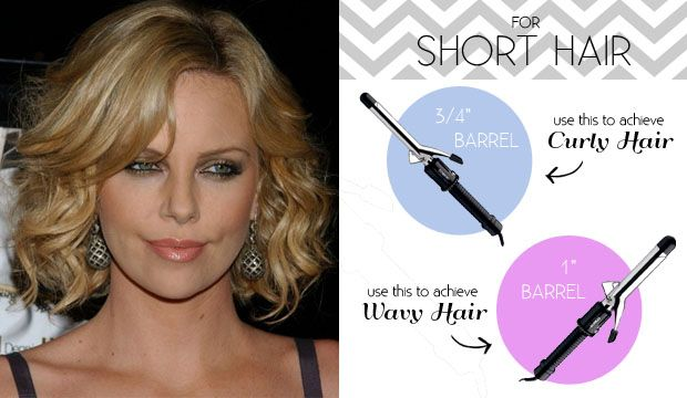 3 4 Inch Curling Iron Hairstyles Buscar Con Google Curling Iron Short Hair Short Hair Styles Natural Hair Styles Easy
