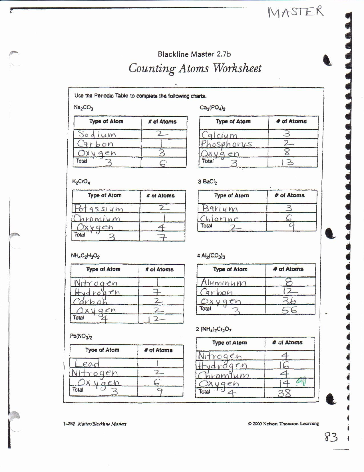 Counting Subatomic Particles Worksheet Popular 31 Counting