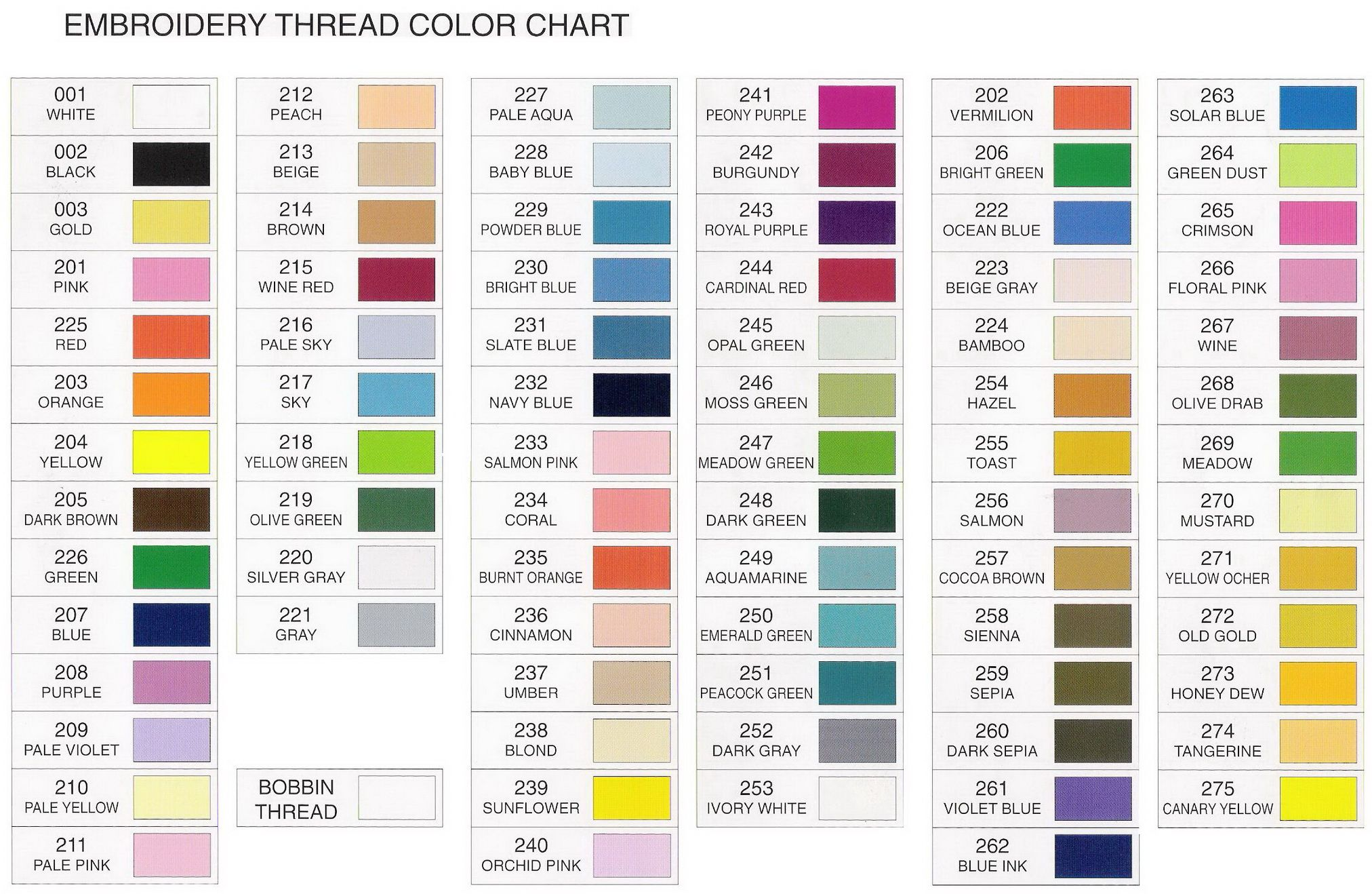 Janome Colours Chart Polyester Machine Embroidery Thread Brother Christening