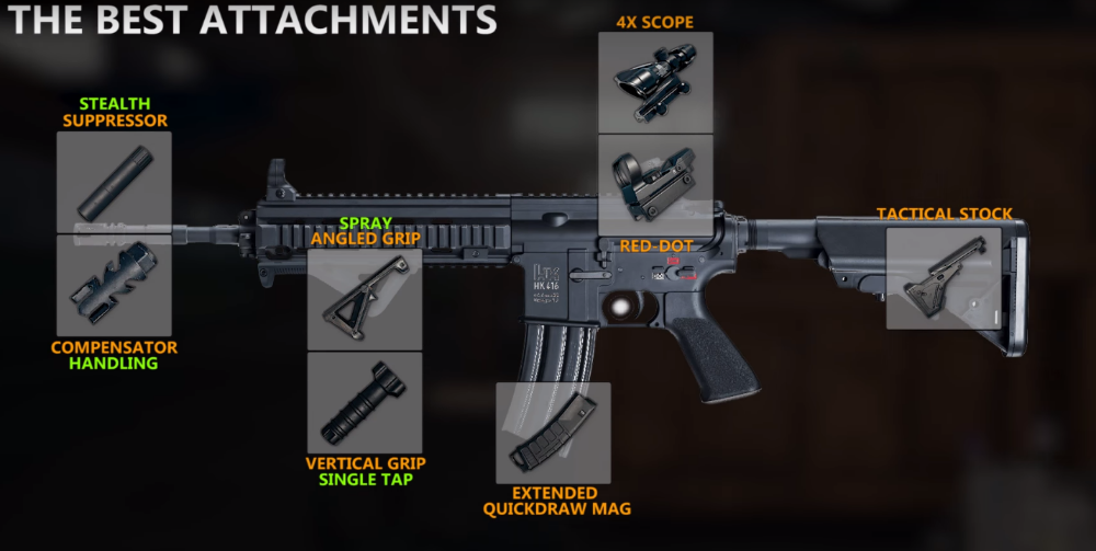 M416 Pubg Best Attachments Google Search Stealth Red Dots Vertical