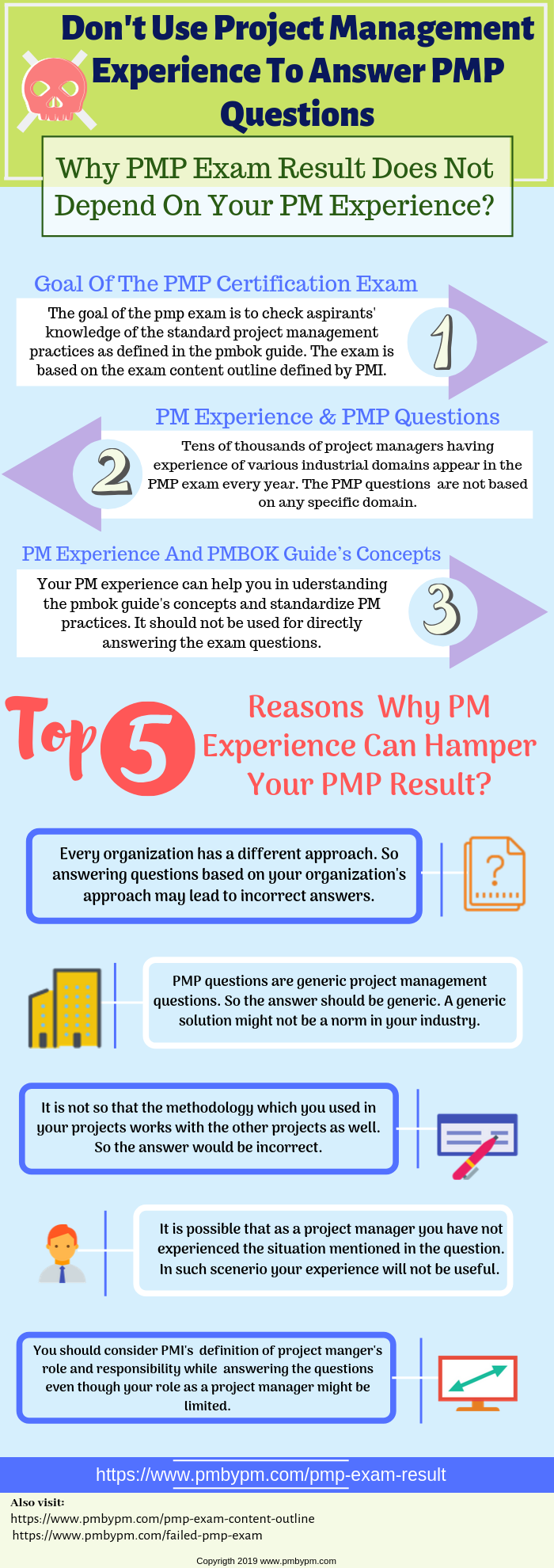 Don T Use Project Management Experience To Answer Pmp Questions Pmp Exam Exam Pmp Exam Prep