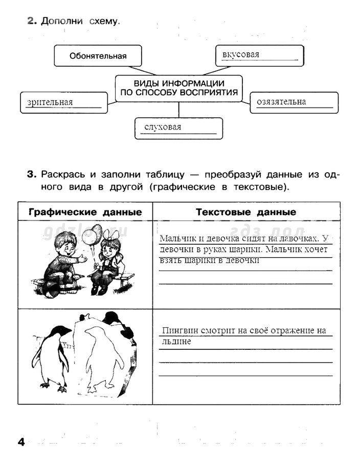 Гдз по французскому н.а.селиванова а.ю.шашурина