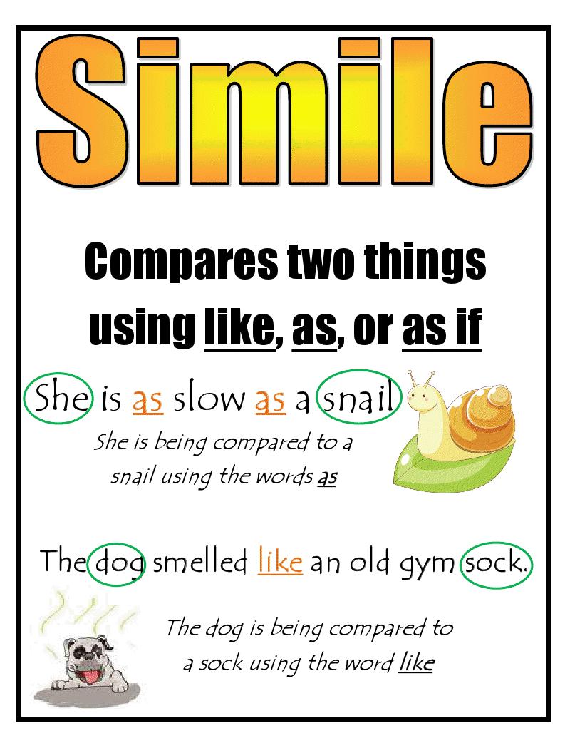 Simile poster.pdf - Google Drive | Unfamiliar Text | Pinterest
