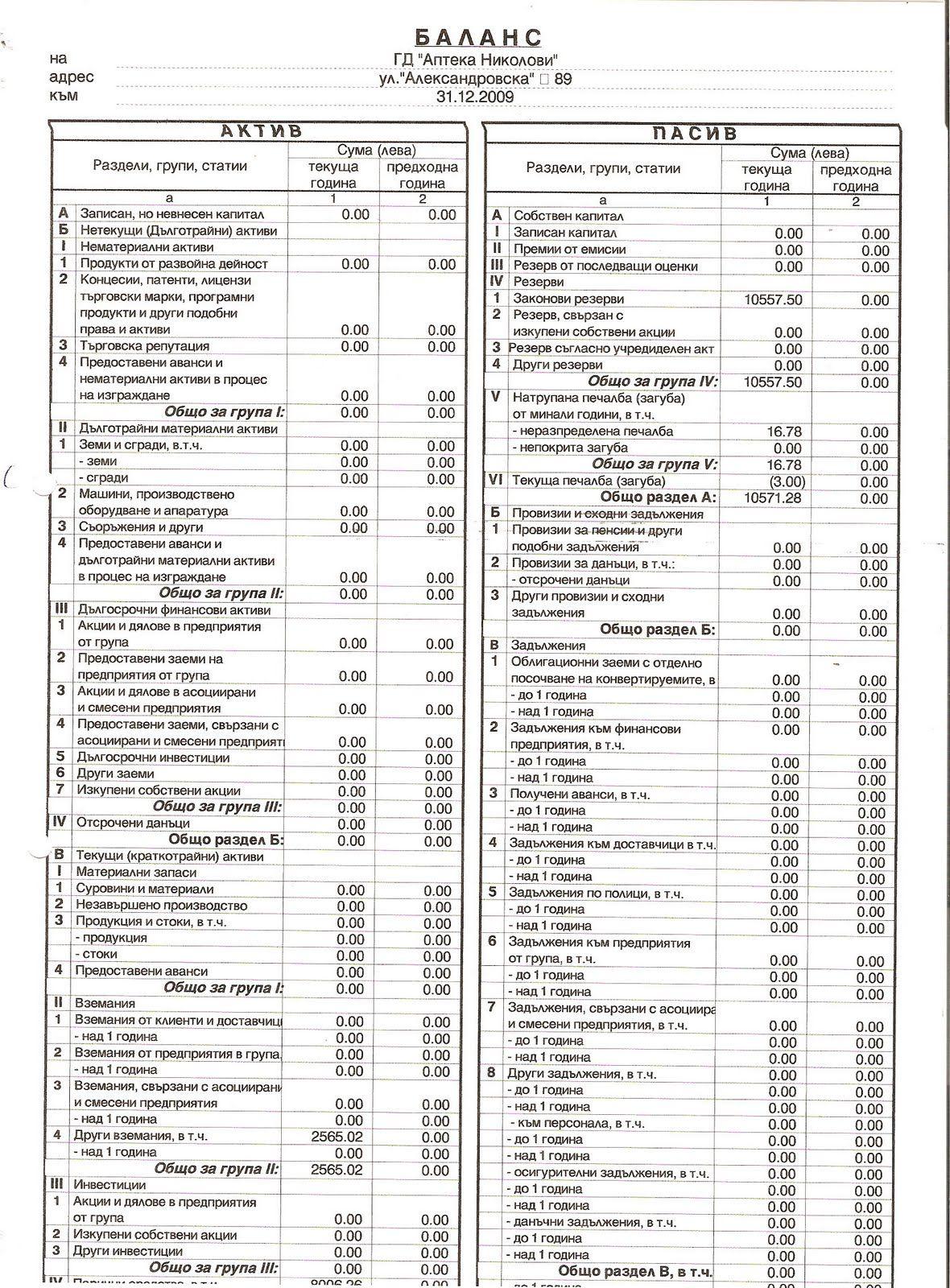 Готовые домашние задания по экологии чернова галуши 10 11 бесплатно