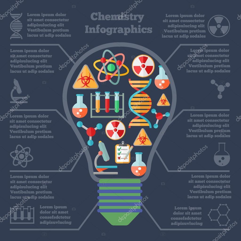 Resultado De Imagen Para Infografia Cientifica Cientifico Dibujo Graficos De Informacion Investigacion Cientifica