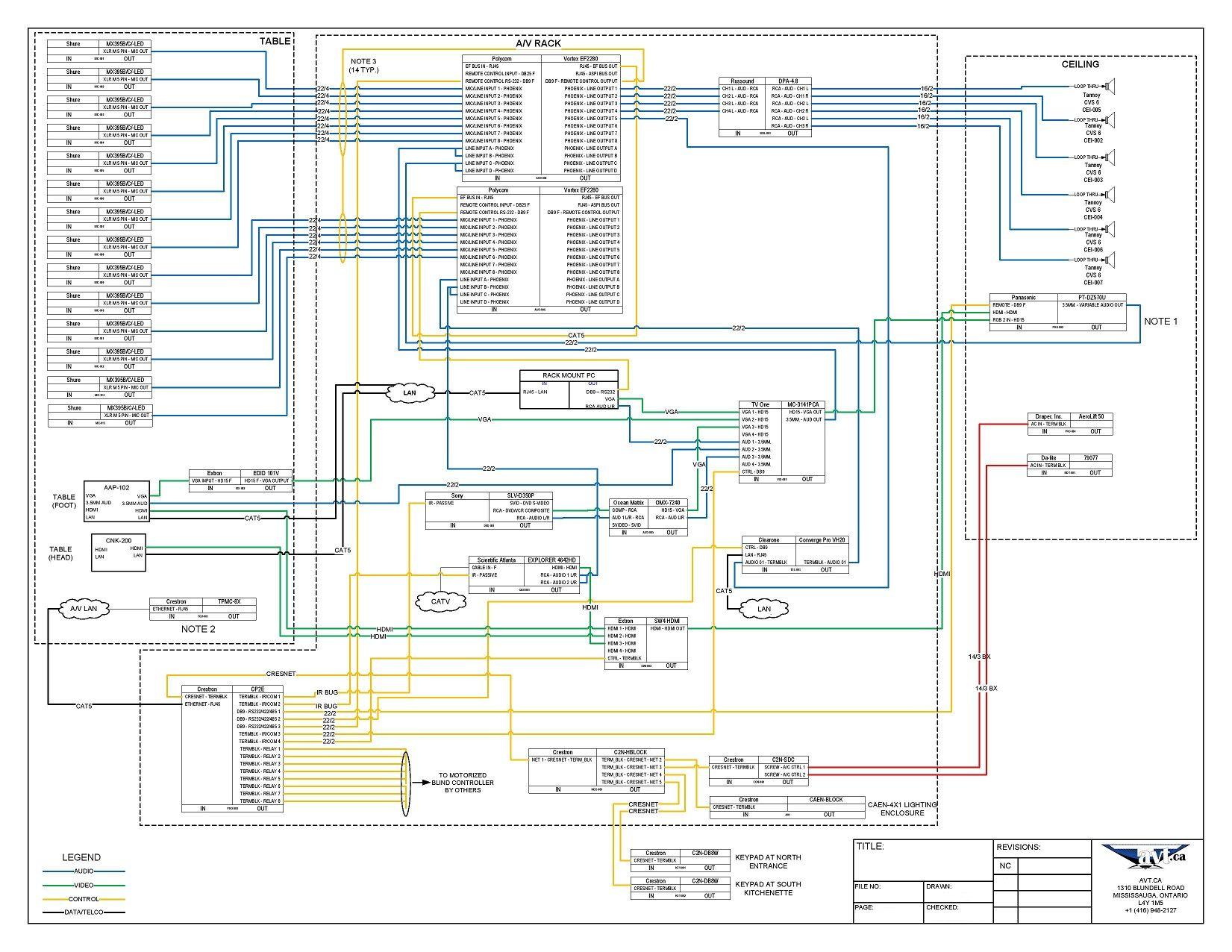 home automation wiring plan list of schematic circuit diagram u2022 iat diagram 6 wire 2014 kia soul [ 1651 x 1276 Pixel ]