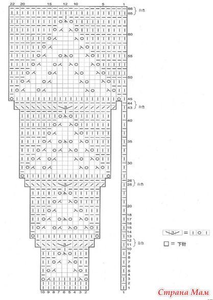 круглая кокетка спицами сверху вниз по схеме из японского журнала