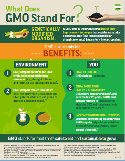 Current Gmo Crops Gmo Answers Gmos Drought Gmo