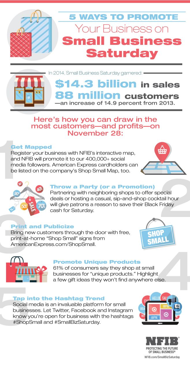 Infographic: 5 Ways to Promote Your Business on Small Business ...