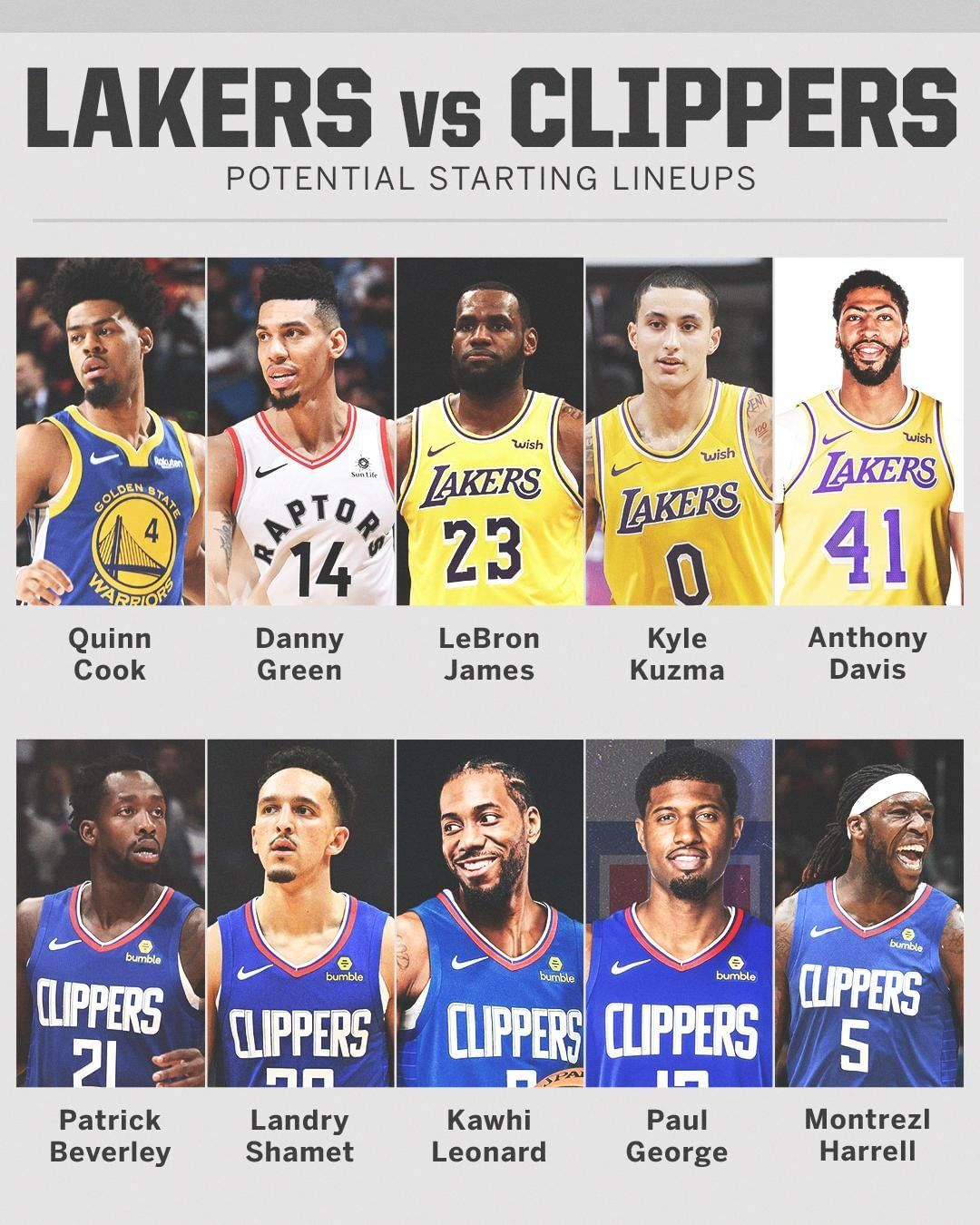 Espn On Instagram The Battle Of La Is Going To Be Fun To Watch Lakers Vs Clippers Nba Basketball Art Lakers Basketball