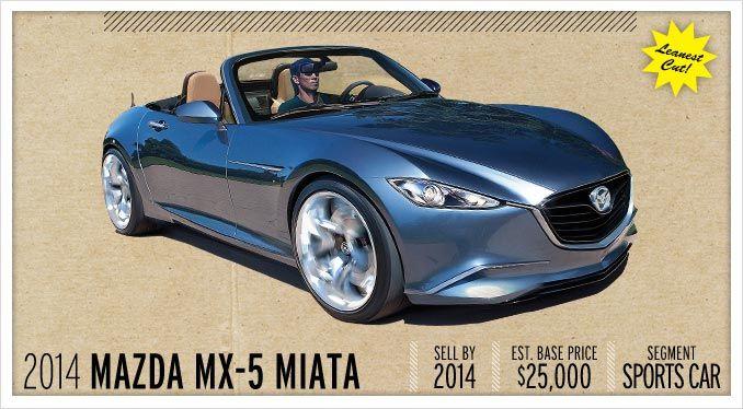 My new car  Mazda MX5 Miata httpmediacaranddrivercom