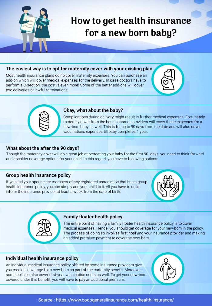 How To Get A Health Insurance Policy For A New Born Baby
