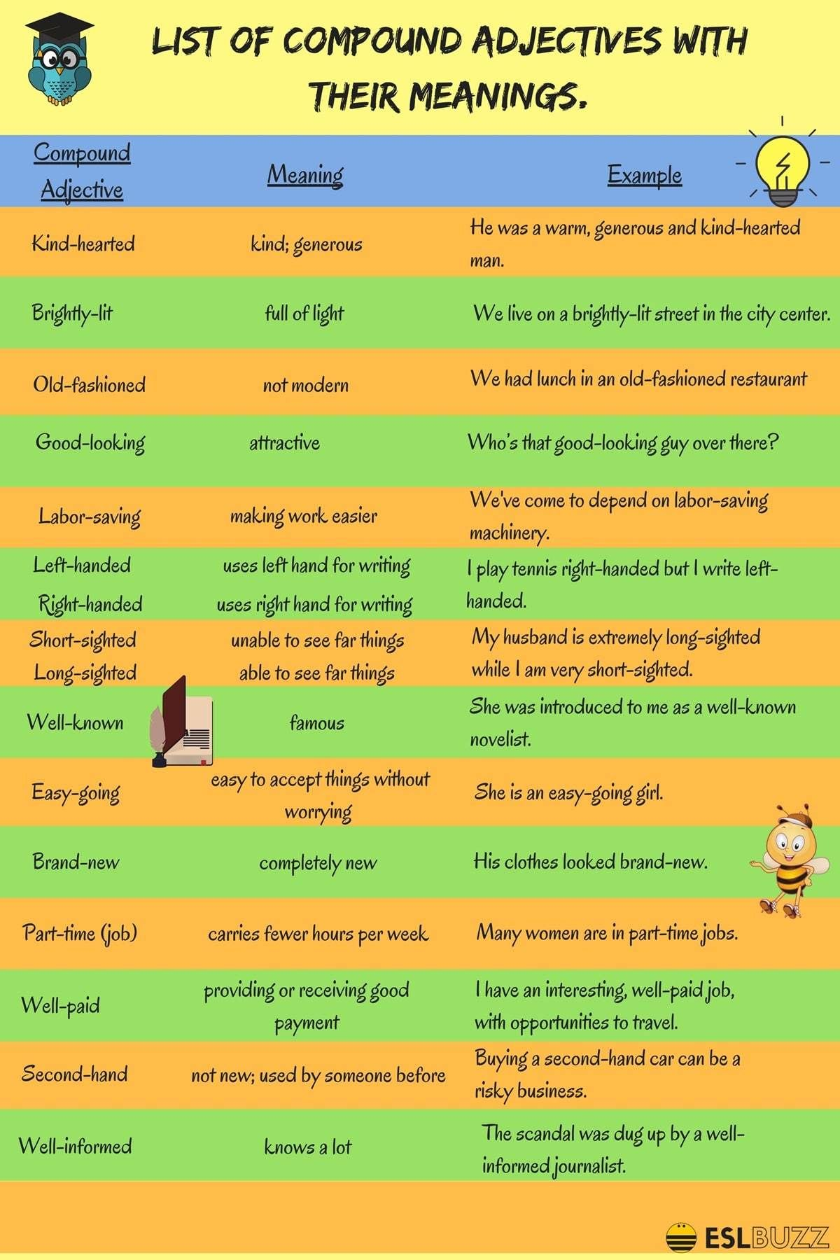 Compound Adjectives In English