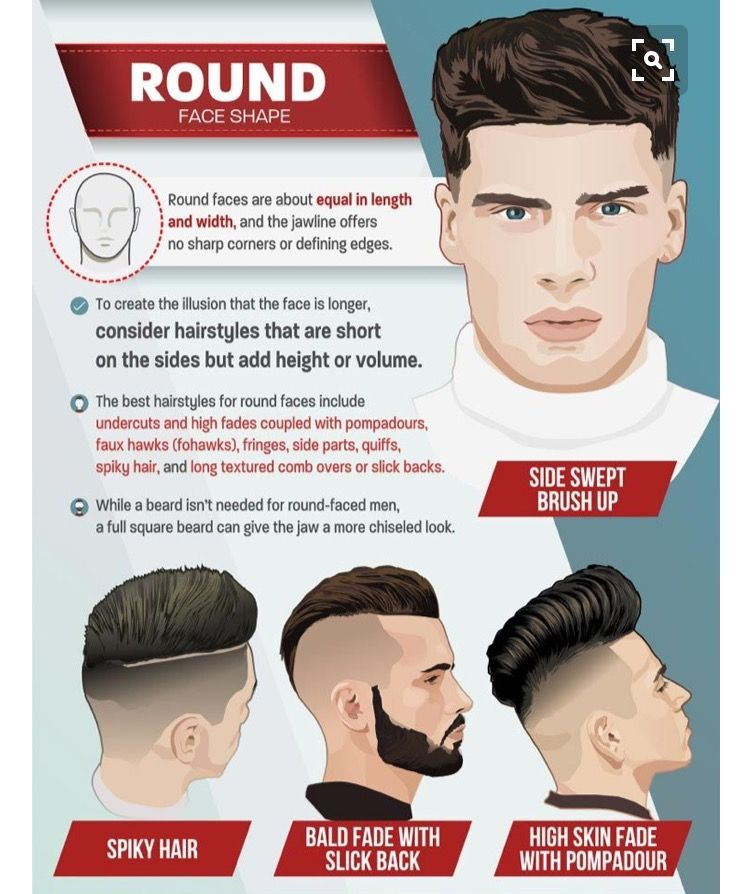 Pin By Manish Athreya On Hairstyle Pinterest Men Hairstyles And
