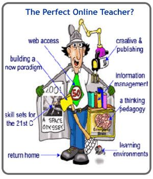 How to Find a Good Online Teacher - http://wpskull.com/how-to-find ...