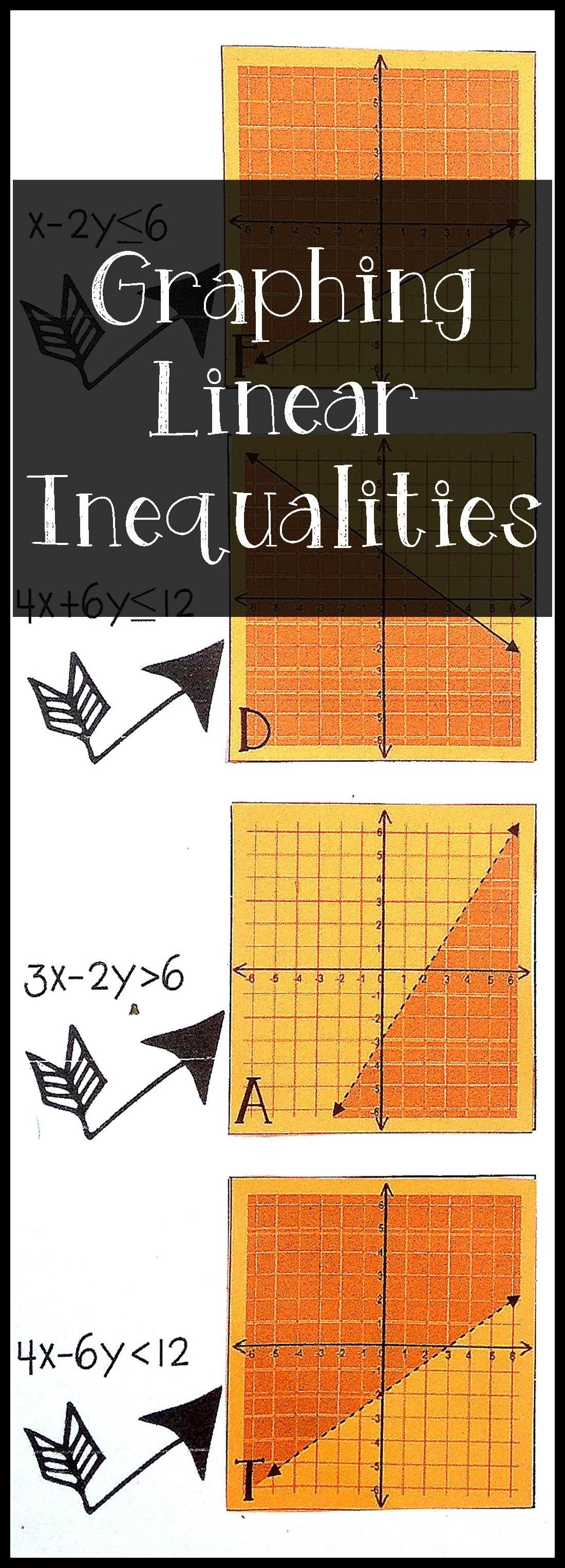 Graphing linear inequalities card match activity standard form graphing linear inequalities card match activity falaconquin