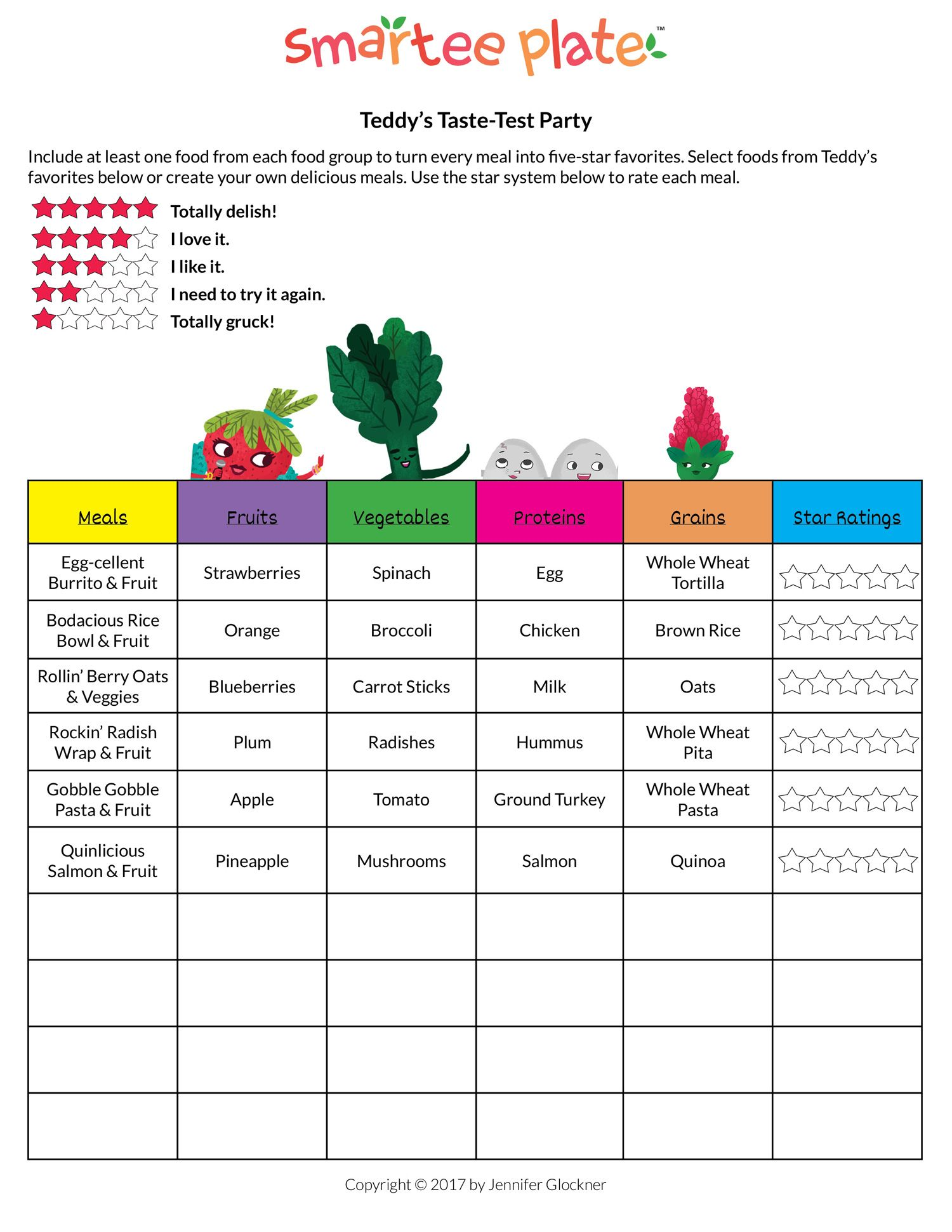 Practice Creating Healthy Meals And Rate Them Using This