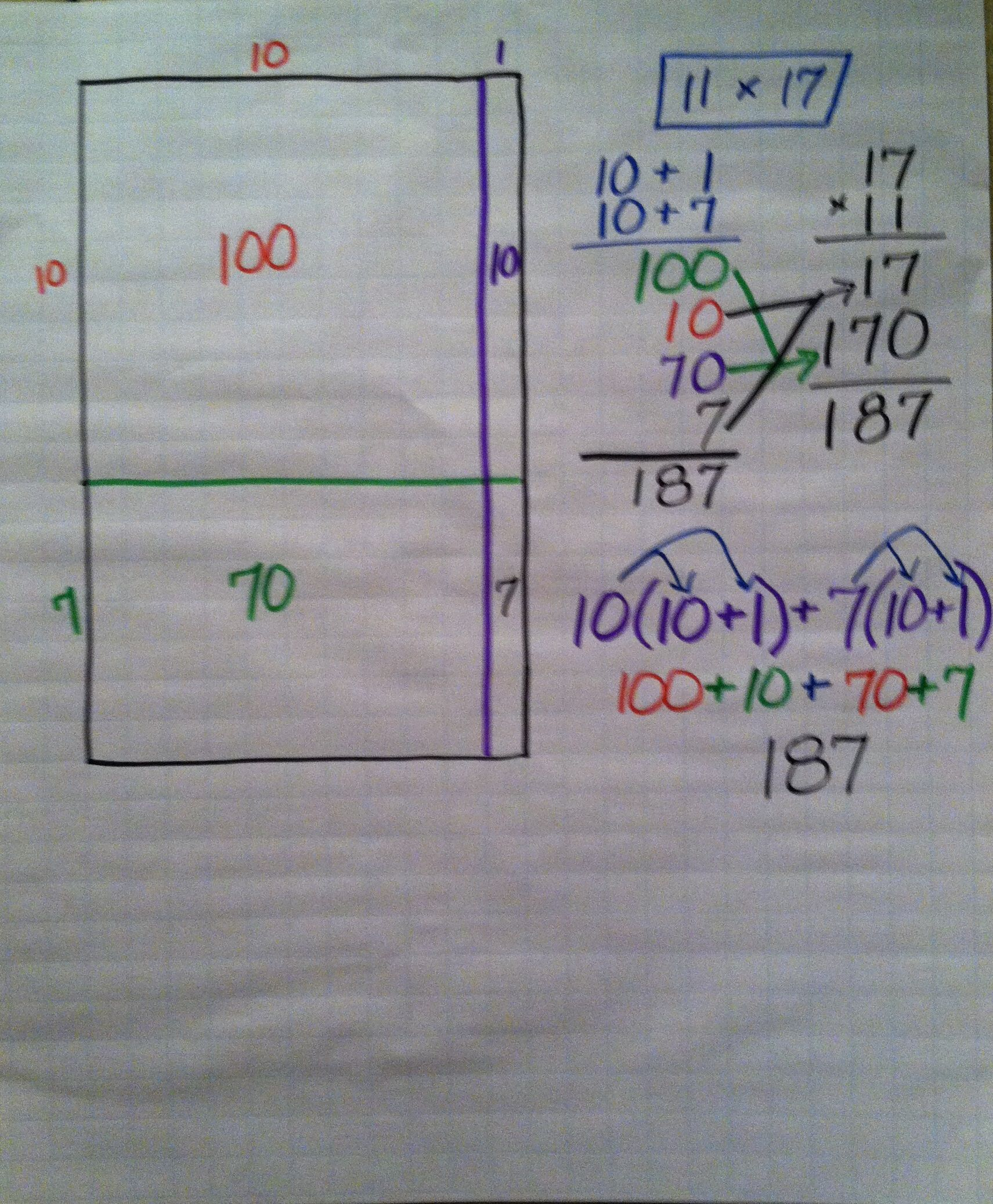Area Model Of Two Digit Multiplication And Distributive