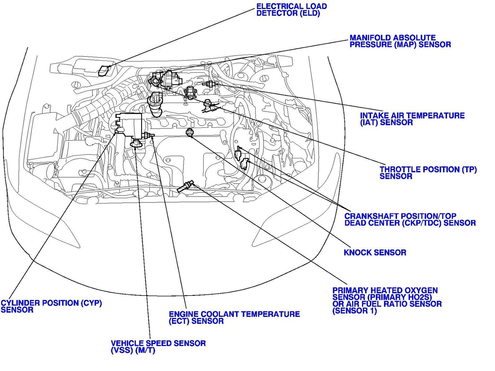 Wiring Diagram Map Sensor Honda