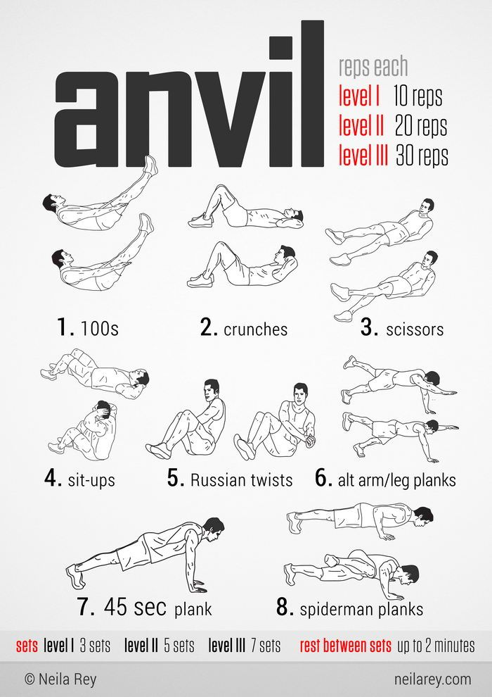 No equipment workouts exercises workout and gym