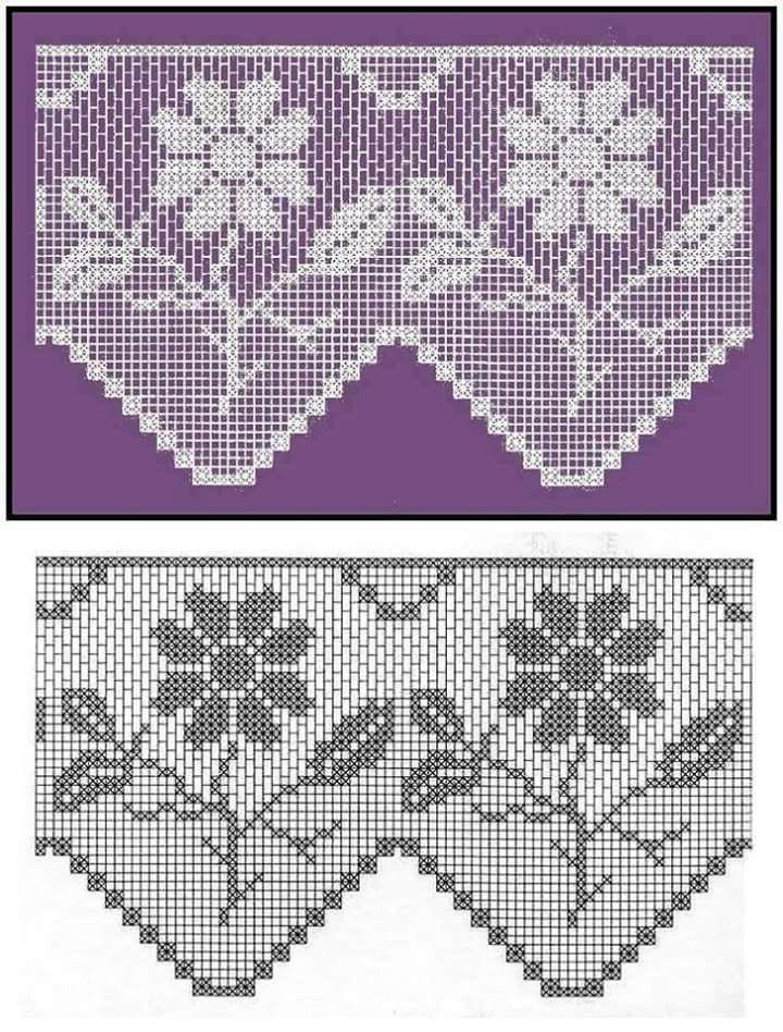 Edges puntillas crochet edgings puntillas cenefas a - Puntillas para cortinas ...