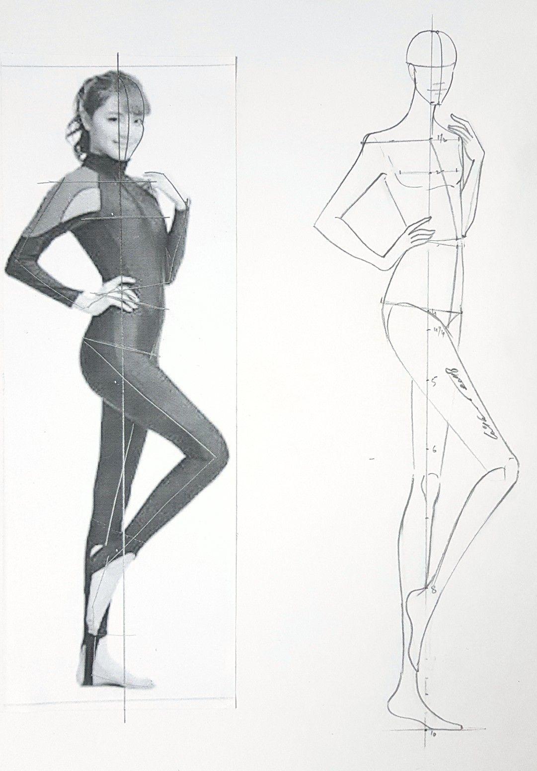 Fashion Figure Analysis 3 4th Side View Fashion Painting Fashion Sketches Dresses Fashion Figures