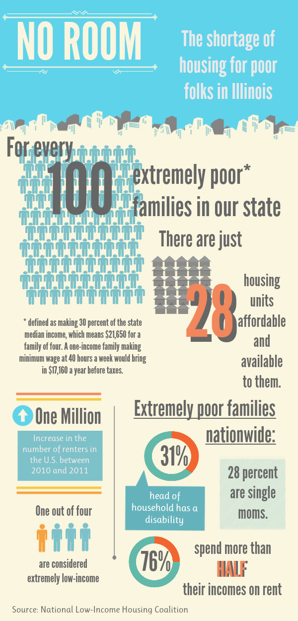 Illinois Affordable Housing Shortage By The Numbers Homelessness Infographic Affordable Housing Infographic