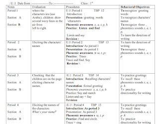 تحضير انجليزي الفصل الاول للصفوف من الاول حتى الرابع الفصل الاول Blog Blog Posts Post