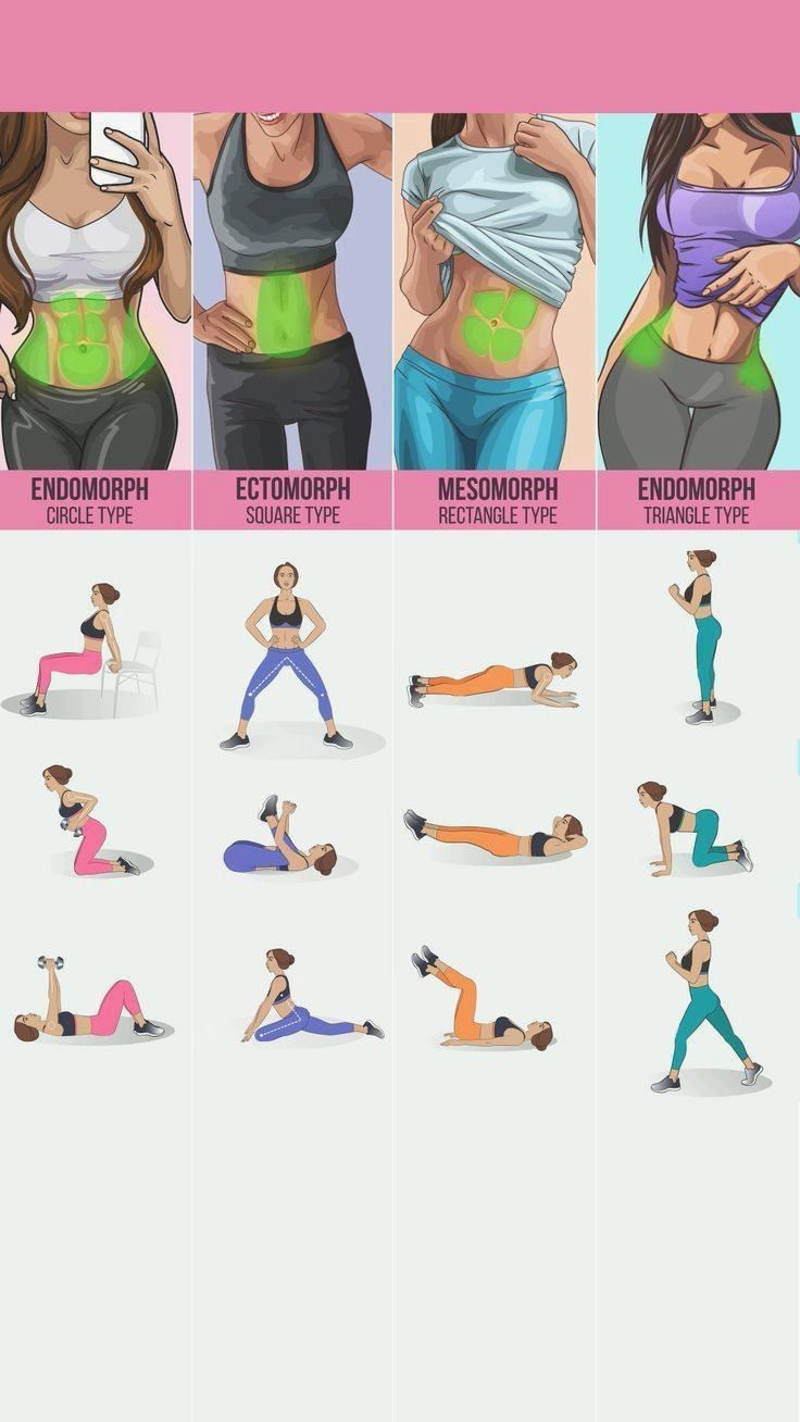 Hausgemachte Gewichtsverlust Übung für