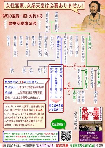 武漢パンデミック関連 天皇陛下と習近平主席が同席 2020