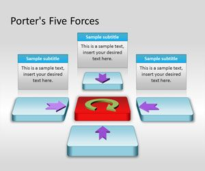 Free powerpoint template porters five forces for your business free powerpoint template porters five forces for your business presentations on marketing and toneelgroepblik Gallery