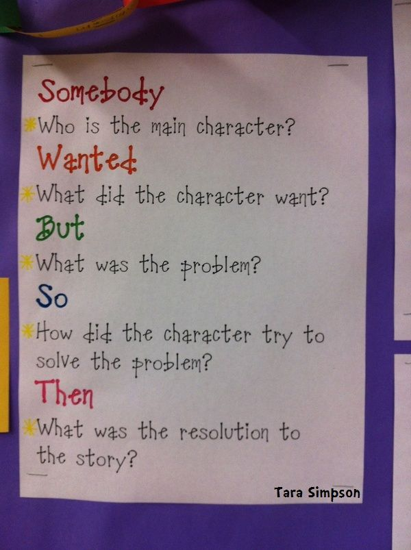 Somebody Wanted But So Then Retelling A Story I Tried This And It Worked They Wrote Awesome Summaries