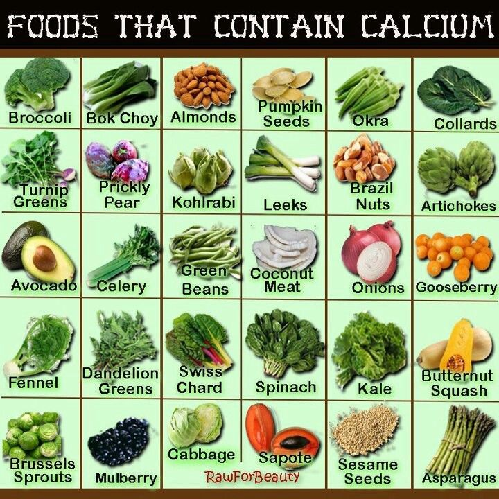 The many foods that contains calcium.