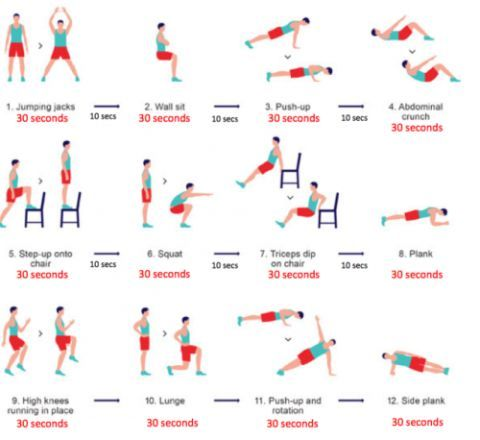 Every body has questioned in the end in time which cardio training the scientific 7 min workout each move should be done at a high intensity for 30 seconds with a 10 second break in between ccuart Choice Image