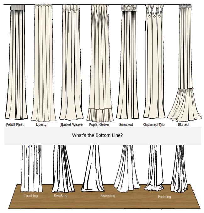 Miami Drapery Design Types Styles Of Draperies Pleats Hem Lines Drapery Designs Home Decor Tips Interior Design Tips