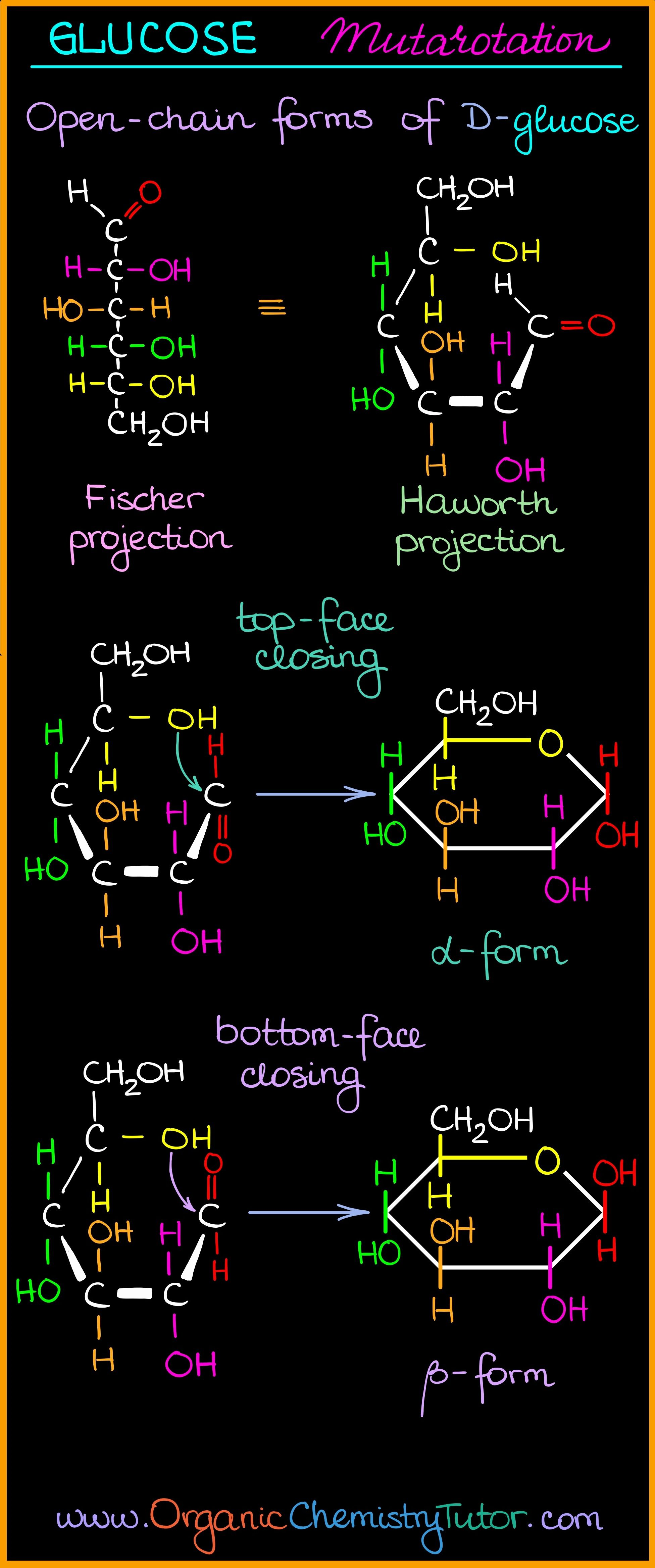 Mutarotation Of Glucose Organicchemistry Ochem Orgo Ochemtutor Cheatsheet Chemis Organic Chemistry Organic Chemistry Study Organic Chemistry Reactions What is addition elimination reactions