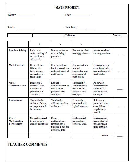 Math Rubric Sample  Additional Space For Teacher Comments Any