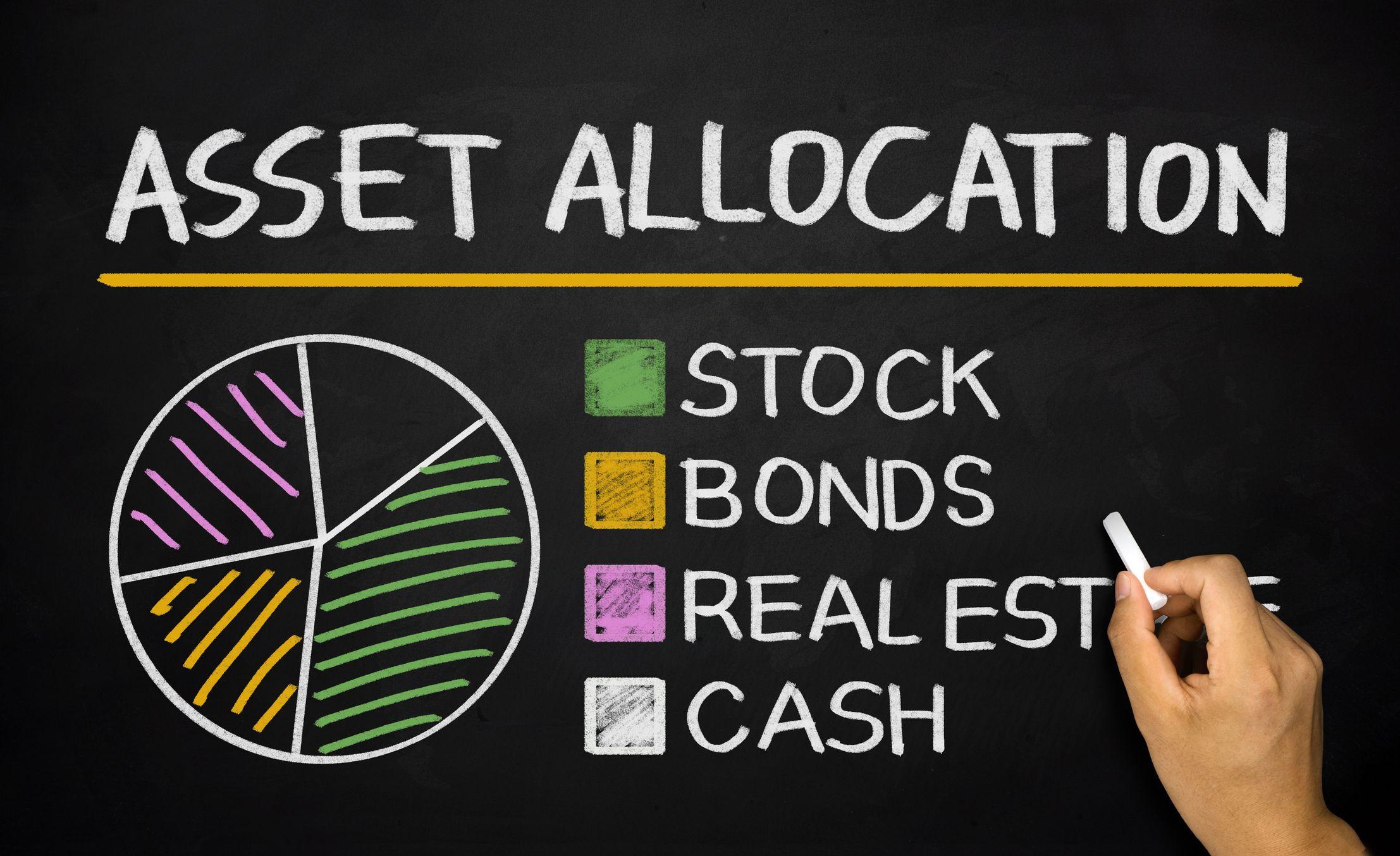 2600ae15af ... ProiezionidiBorsa. Asset allocation: cosa mettere in portafoglio? -  2019: asset allocation da privilegiare?