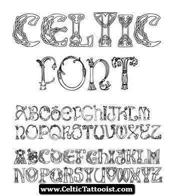 celtic letters a-z