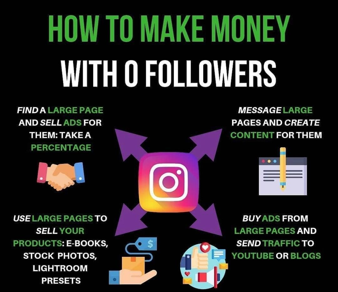 Looking For Some Tips On How To Make Some Money Off Your Instagram Check These Out Marketing Strategy Social Media Social Media Business Business Motivation
