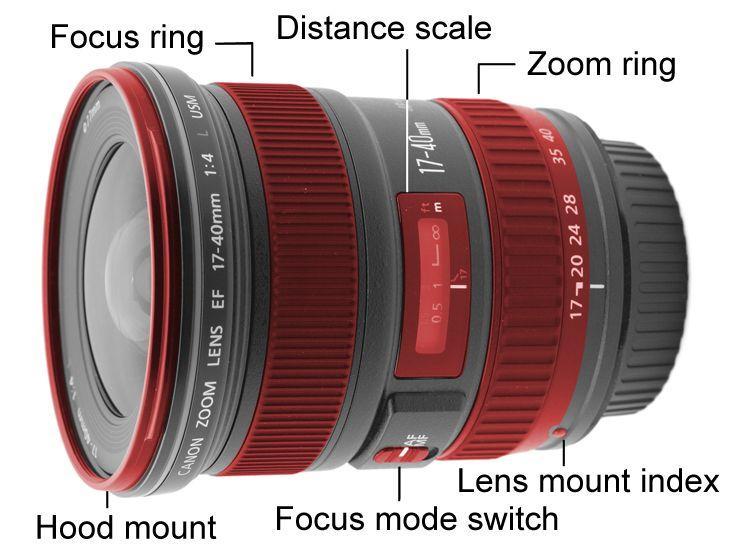 Canon Ef 17 40mm Lens Canon Ef Lenses Canon Ef Canon