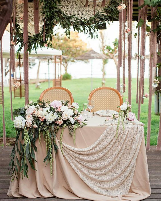 WEDDING SCENE DECORATION EXPERIENCE SHARING – Page 51 of 61